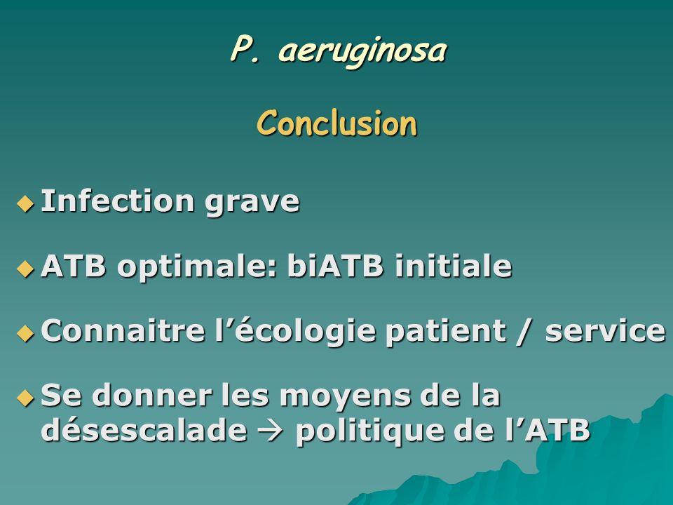 P. aeruginosa Conclusion Infection grave Infection grave ATB optimale: biATB initiale ATB optimale: biATB initiale Connaitre lécologie patient / servi