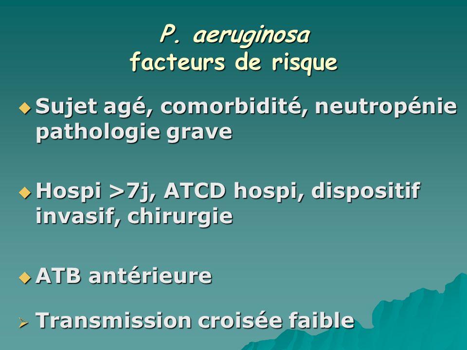 P. aeruginosa facteurs de risque Sujet agé, comorbidité, neutropénie pathologie grave Sujet agé, comorbidité, neutropénie pathologie grave Hospi >7j,