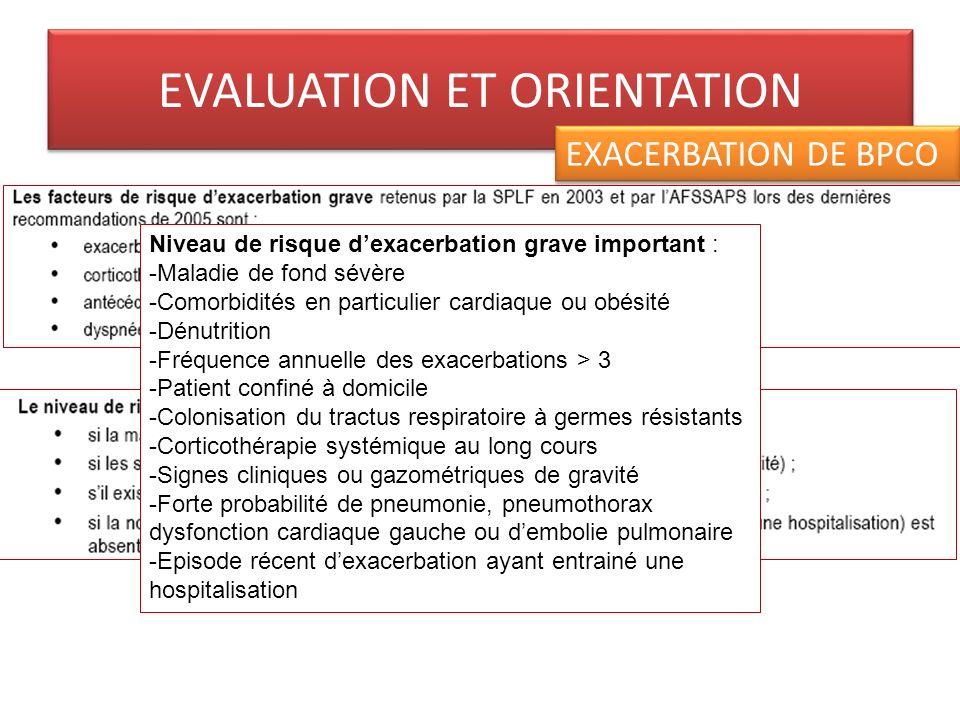 Signes de gravité EVALUATION ET ORIENTATION EXACERBATION DE BPCO