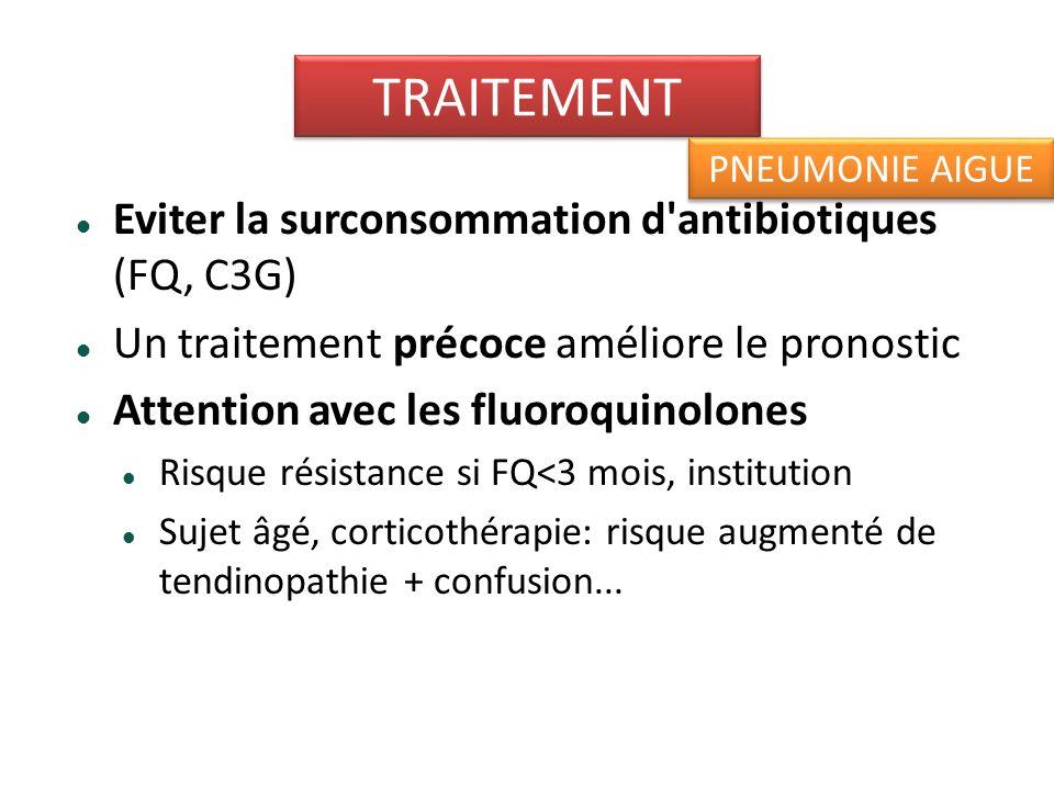 TRAITEMENT PNEUMONIE AIGUE Traitement en ambulatoire