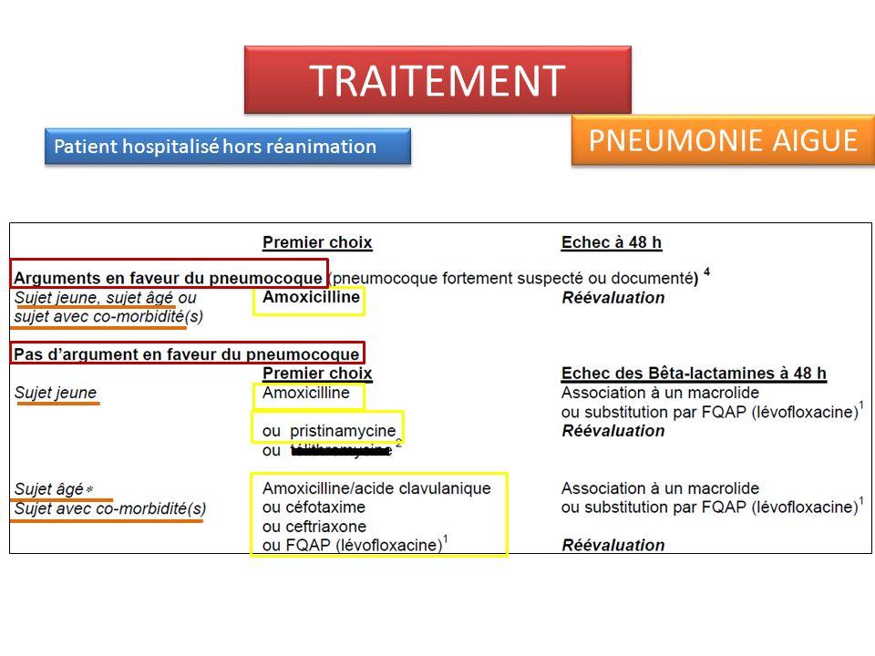 TRAITEMENT PNEUMONIE AIGUE Patient hospitalisé en réanimation ou soins intensifs