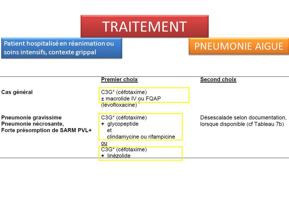 TRAITEMENT PNEUMONIE AIGUE Patient hospitalisé en réanimation ou soins intensifs, contexte grippal, désescalade thérapeutique Durée de traitement 7 à 14 jours