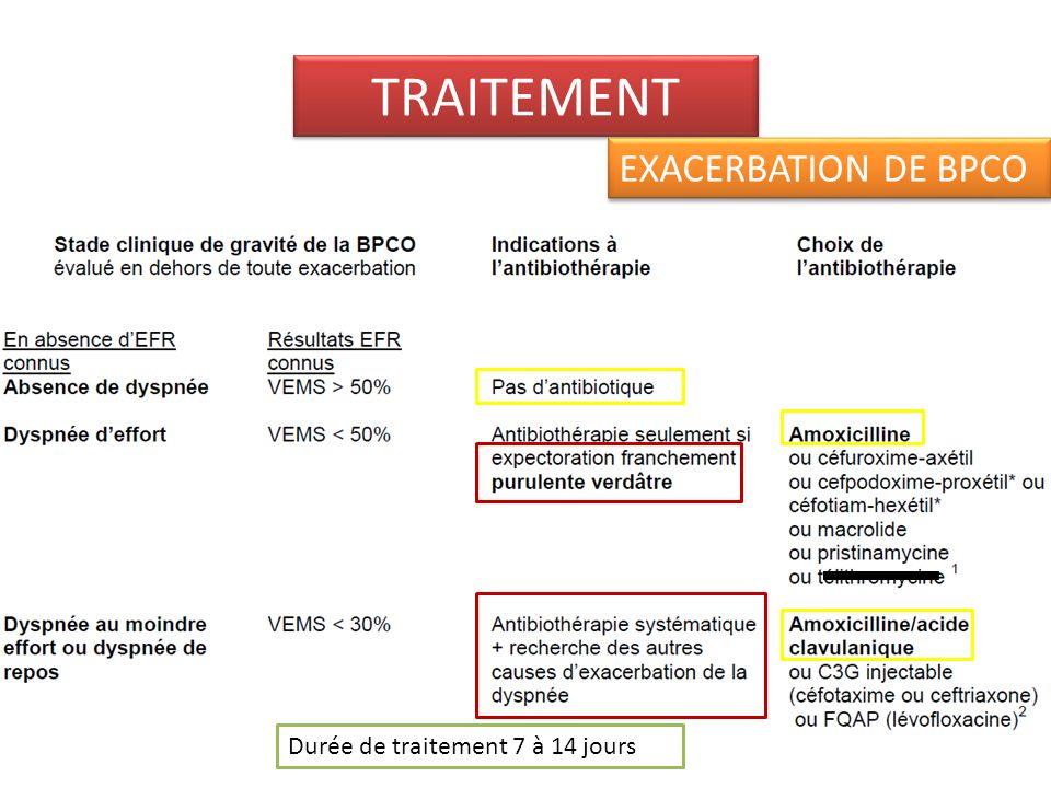 Biblio Antibiothérapie par voie générale dans les infections respiratoires basses de ladulte AFSSAPS SPILF SPLF 2010 Antibiothérapie par voie générale en pratique courante au cours des infections respiratoires basses de ladulte et de lenfant AFSSAPS 2005 15e conférence de consensus en thérapeutique antiinfectieuse : prose en charge des infections respiratoires basses de ladulte immunocompétent SPILF 2006 Mise au point légionellose AFSSAPS 2011