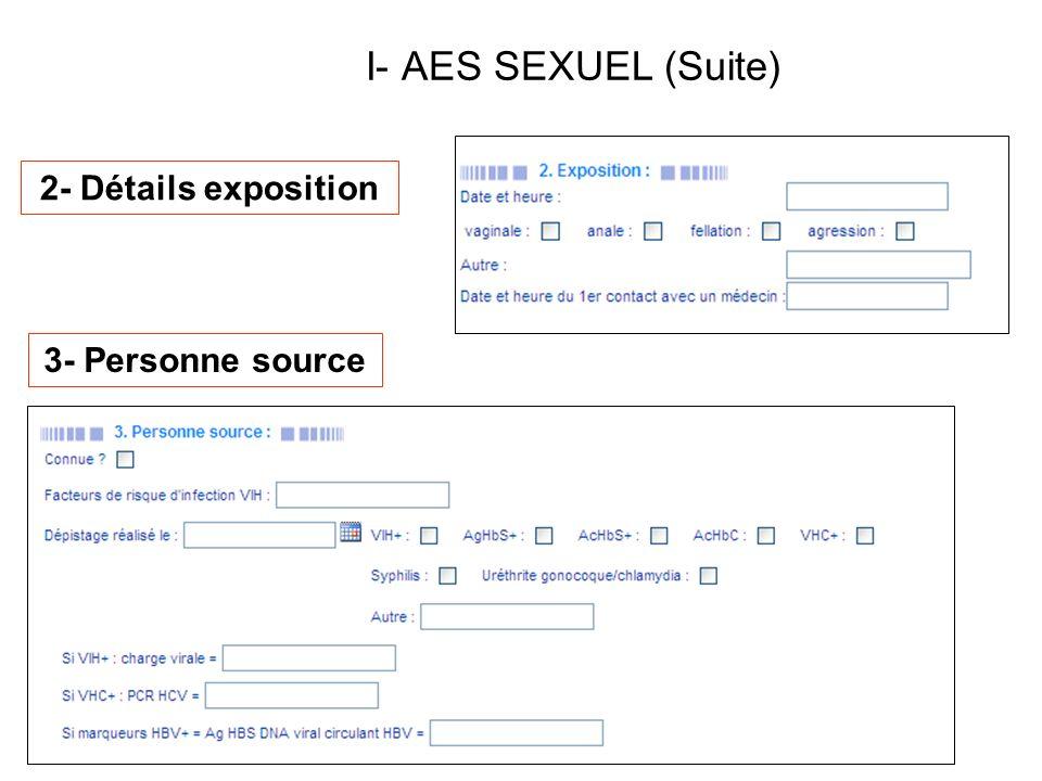I- AES SEXUEL (Suite) 3- Personne source 2- Détails exposition