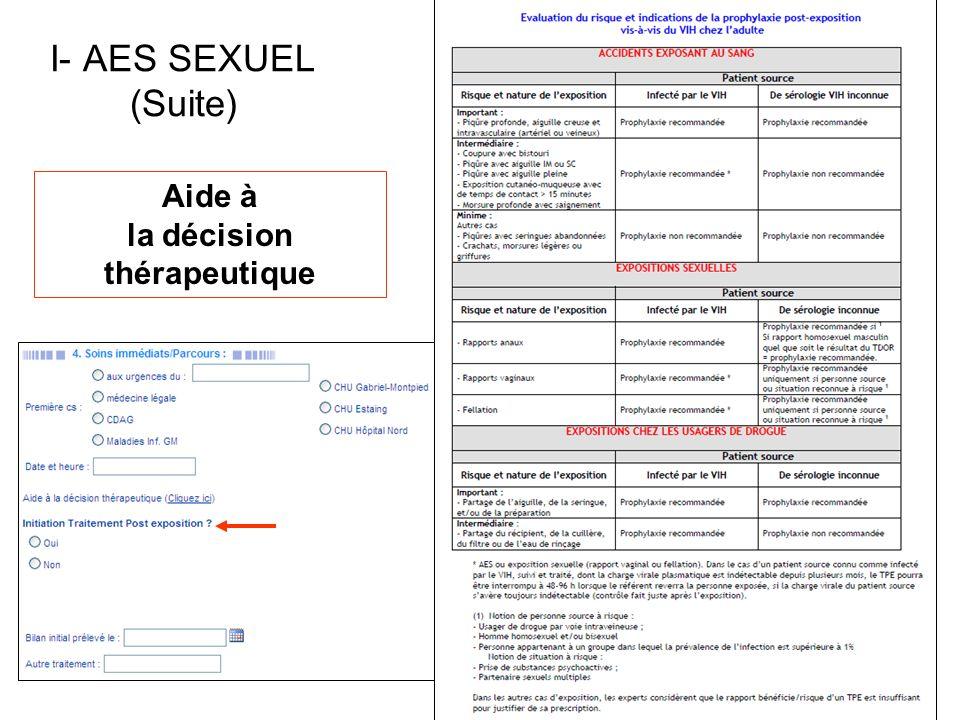 Aide à la décision thérapeutique I- AES SEXUEL (Suite)