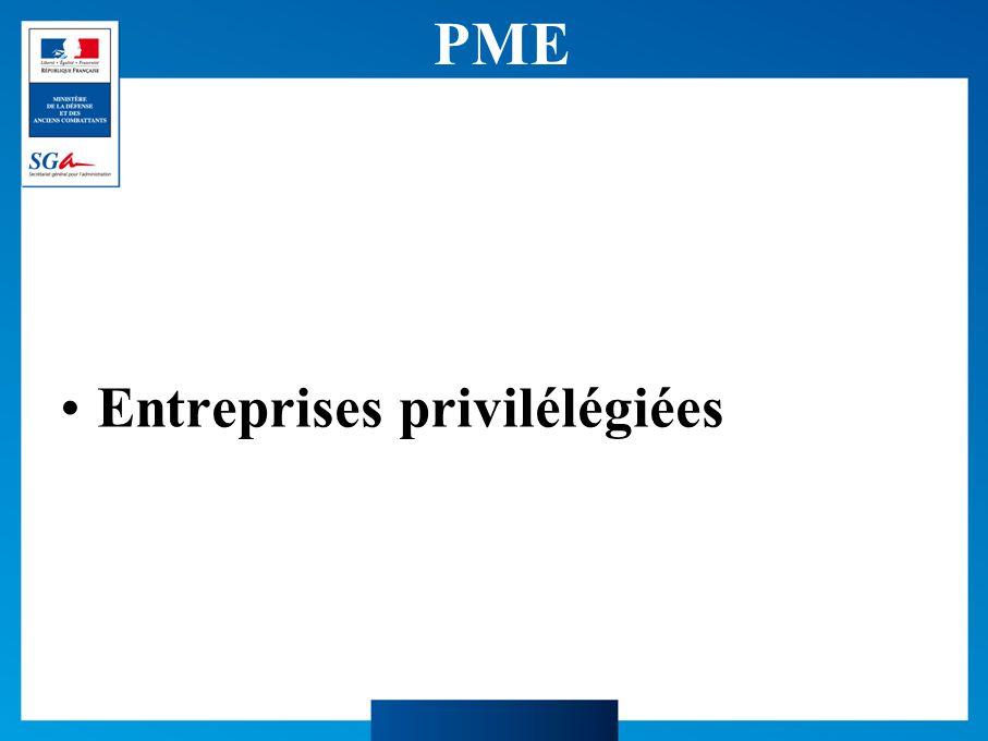PME Entreprises privilélégiées