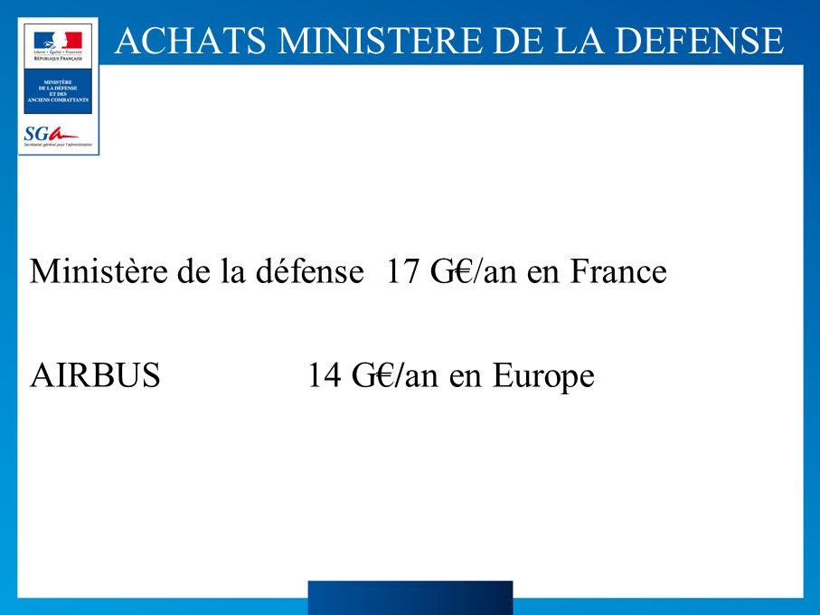 ACHATS MINISTERE DE LA DEFENSE Ministère de la défense 17 G/an en France AIRBUS 14 G/an en Europe