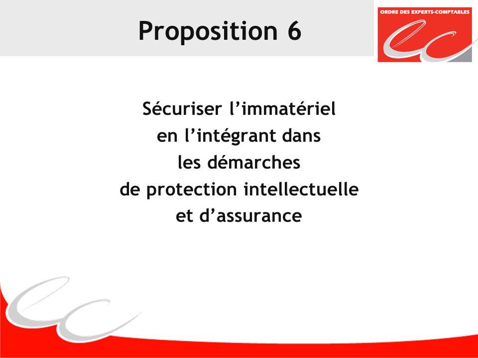 Proposition 6 Sécuriser limmatériel en lintégrant dans les démarches de protection intellectuelle et dassurance