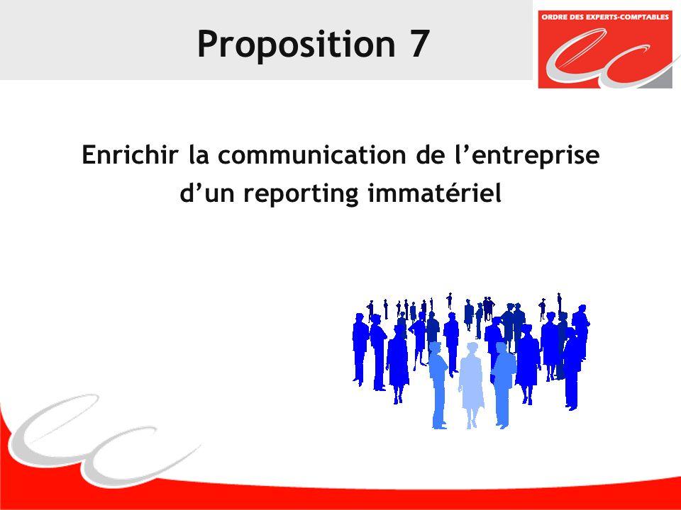 Proposition 7 Enrichir la communication de lentreprise dun reporting immatériel