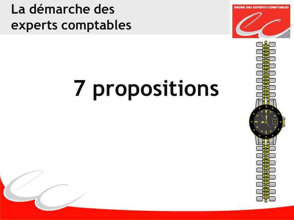 La démarche des experts comptables 7 propositions