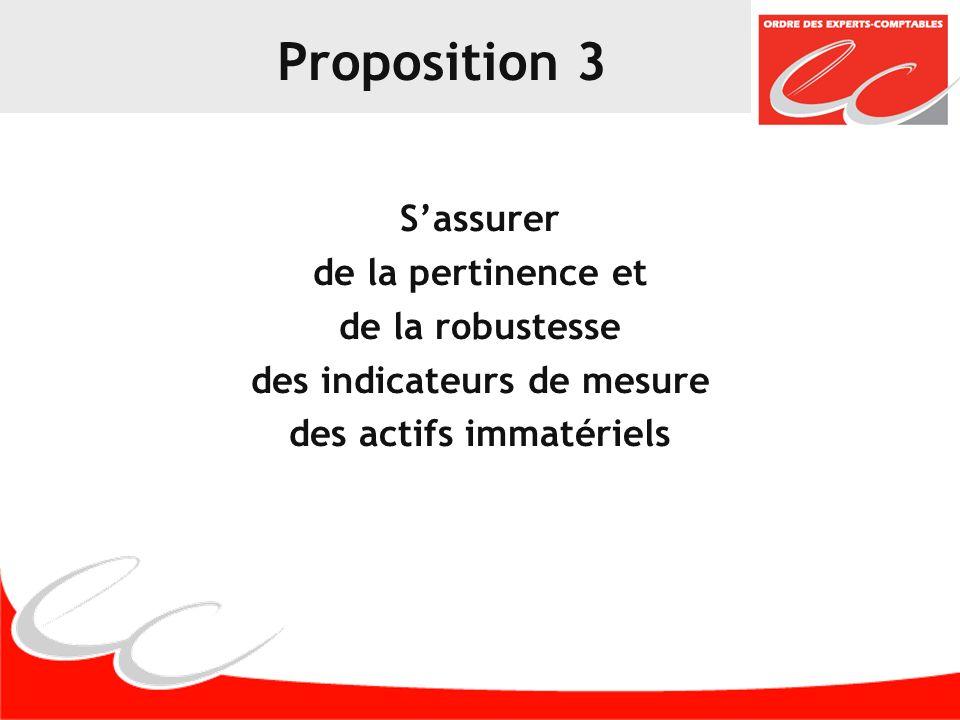 Proposition 3 Sassurer de la pertinence et de la robustesse des indicateurs de mesure des actifs immatériels