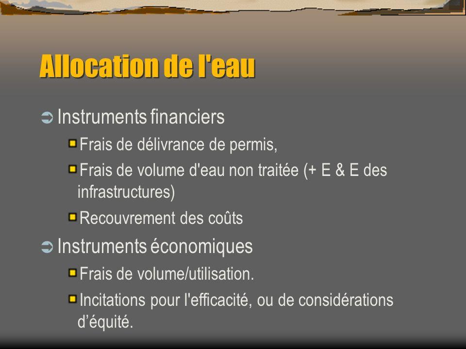 Allocation de l'eau Instruments financiers Frais de délivrance de permis, Frais de volume d'eau non traitée (+ E & E des infrastructures) Recouvrement