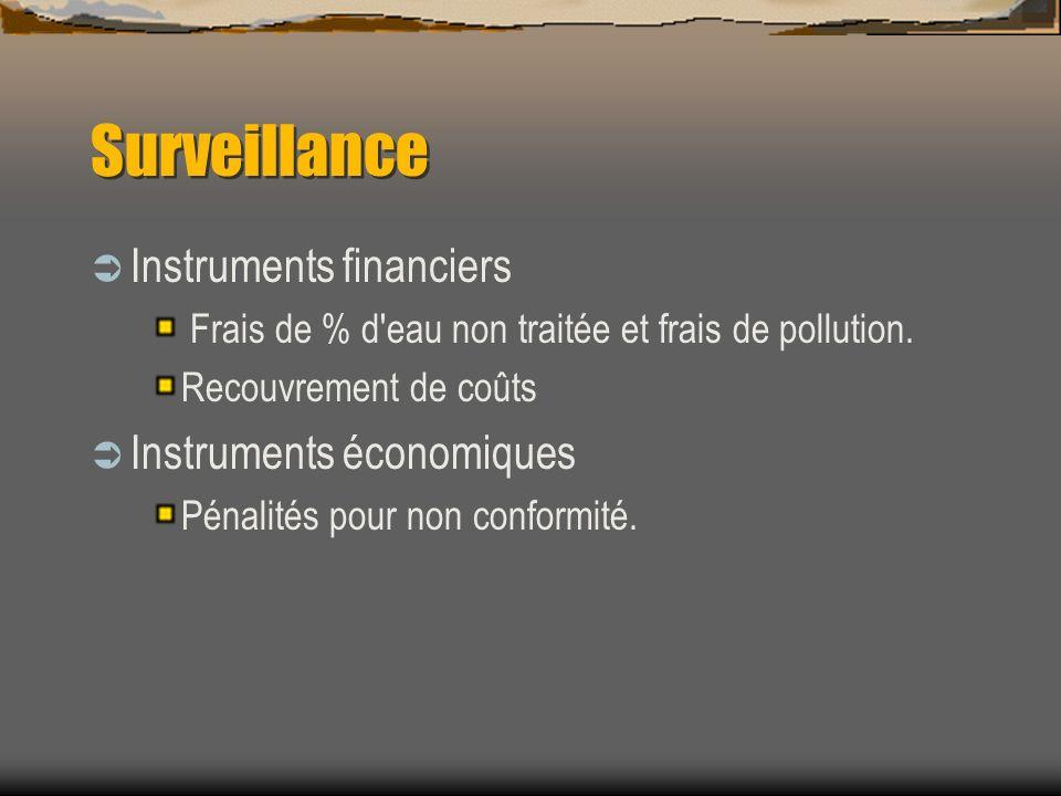 Surveillance Instruments financiers Frais de % d'eau non traitée et frais de pollution. Recouvrement de coûts Instruments économiques Pénalités pour n