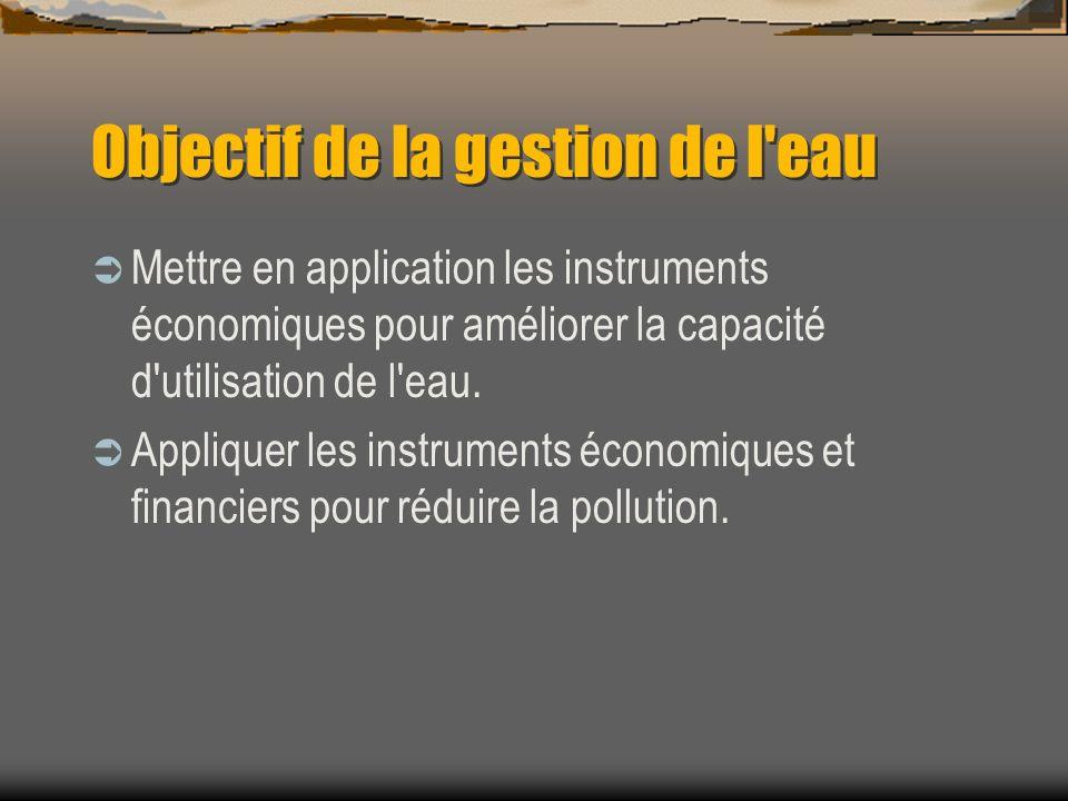 Lutte contre la pollution Instruments financiers Frais de permis, Frais de pollution.