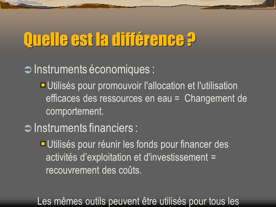 Quelle est la différence ? Instruments économiques : Utilisés pour promouvoir l'allocation et l'utilisation efficaces des ressources en eau = Changeme