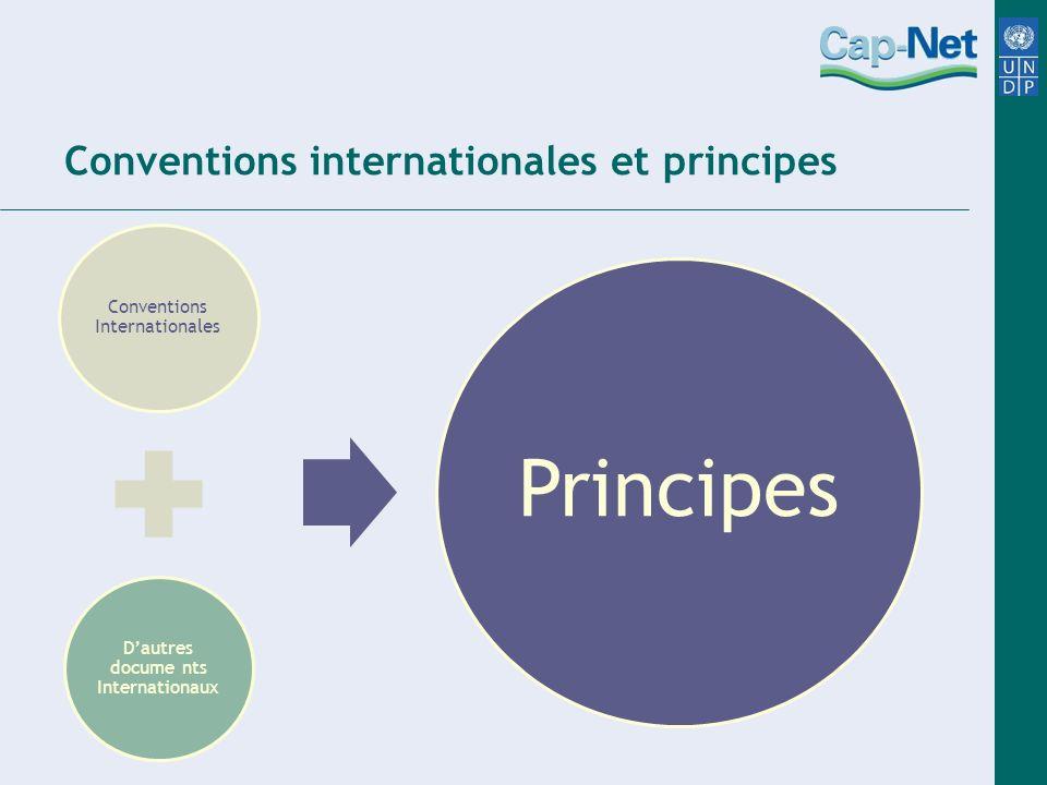 Conventions internationales et principes Conventions Internationales Dautres docume nts Internationaux Principes