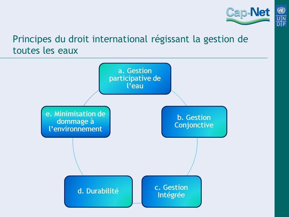 Principes du droit international régissant la gestion de toutes les eaux a. Gestion participative de leau b. Gestion Conjonctive c. Gestion Intégrée d