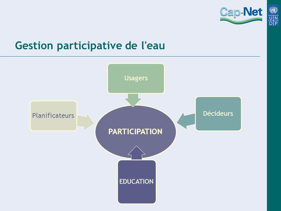 Gestion participative de l'eau PARTICIPATION Planificateurs Usagers Décideurs EDUCATION
