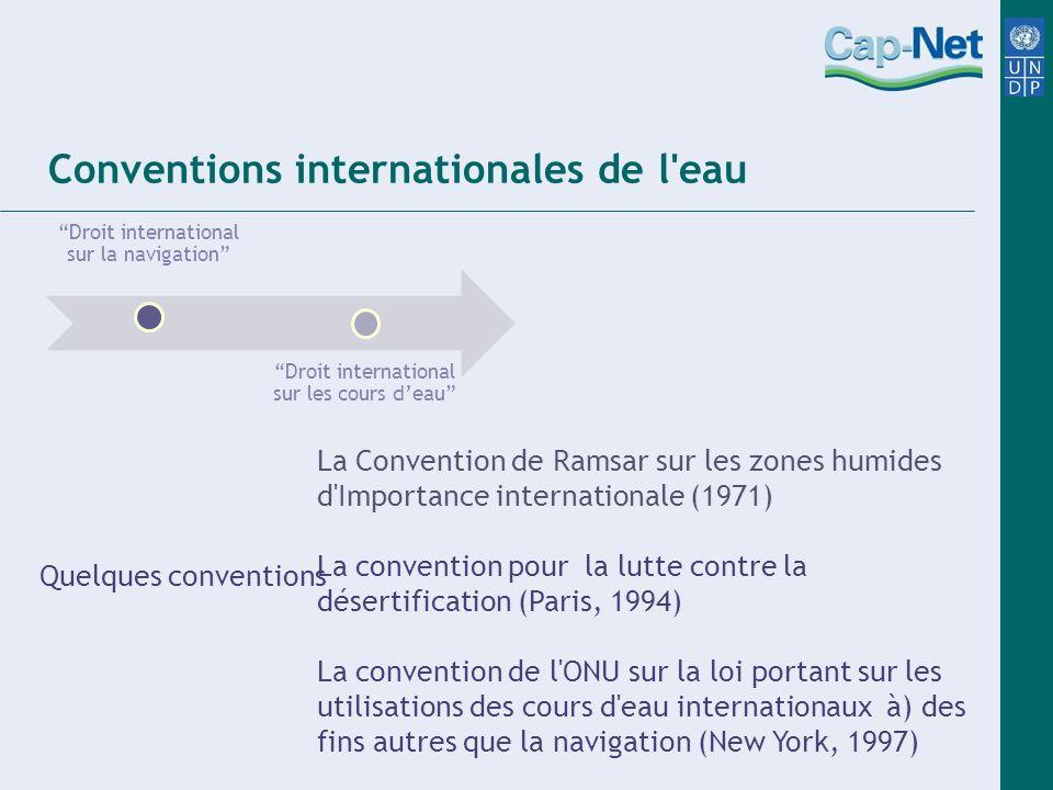Conventions internationales de l'eau Droit international sur la navigation Droit international sur les cours deau Quelques conventions La Convention d