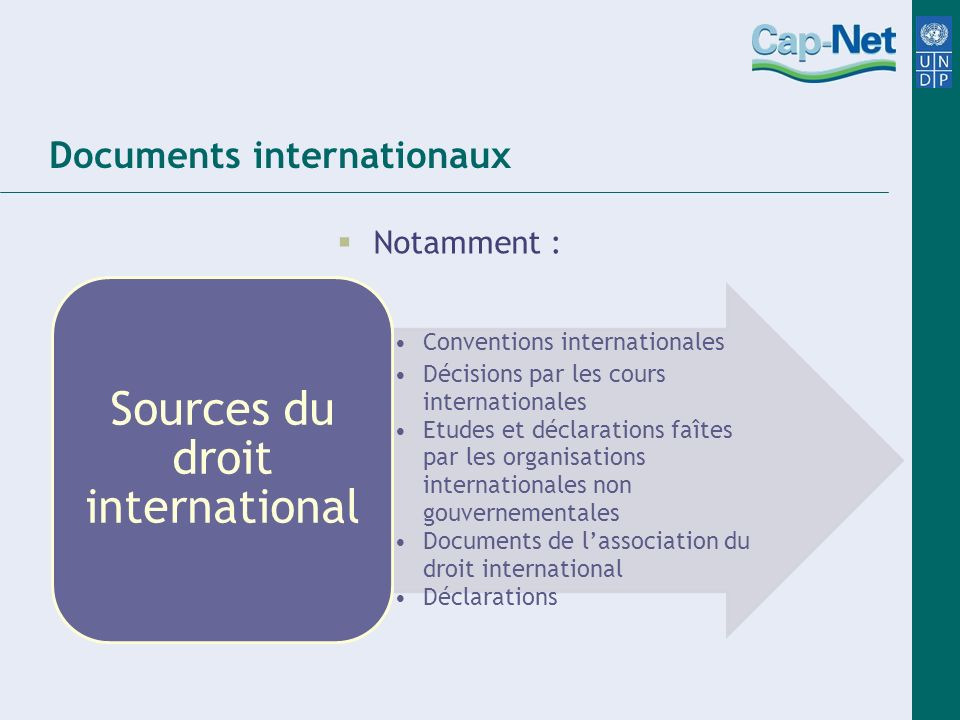 Documents internationaux Notamment : Conventions internationales Décisions par les cours internationales Etudes et déclarations faîtes par les organis