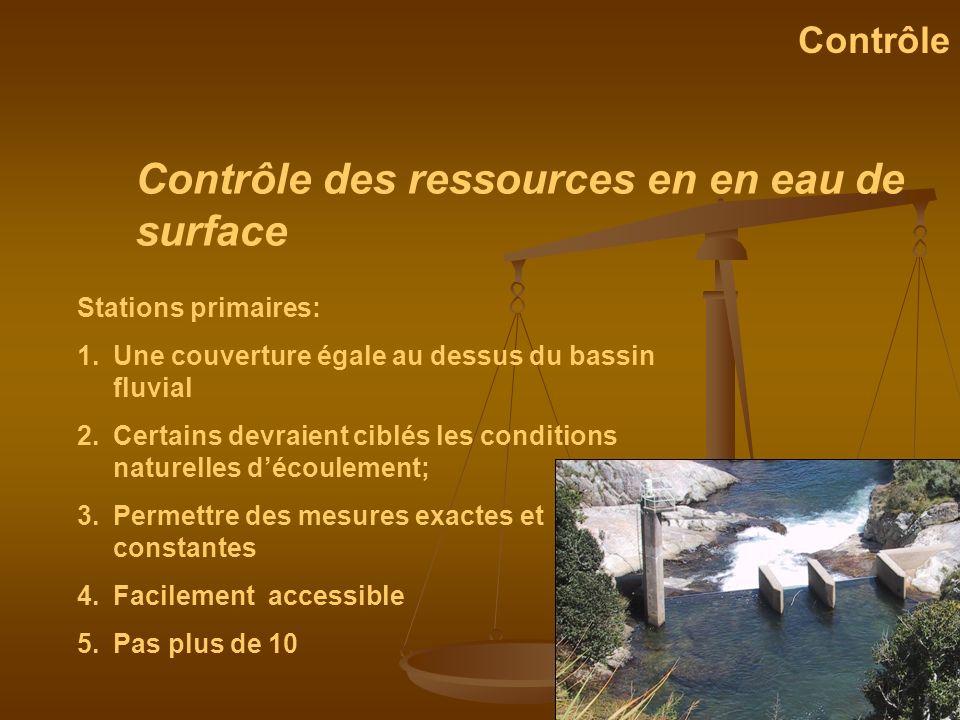 Contrôle des ressources en en eau de surface Contrôle Stations primaires: 1.Une couverture égale au dessus du bassin fluvial 2.Certains devraient cibl