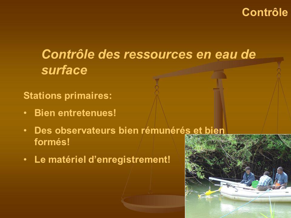 Contrôle des ressources en eau de surface Contrôle Stations primaires: Bien entretenues! Des observateurs bien rémunérés et bien formés! Le matériel d