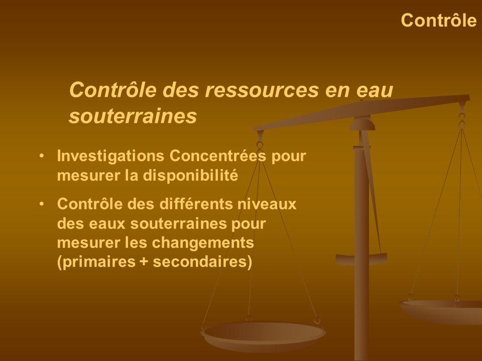 Contrôle des ressources en eau souterraines Contrôle Investigations Concentrées pour mesurer la disponibilité Contrôle des différents niveaux des eaux