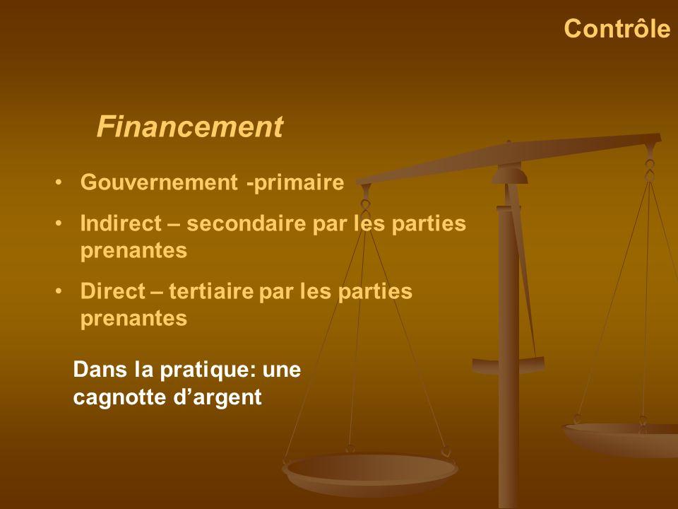Financement Contrôle Gouvernement -primaire Indirect – secondaire par les parties prenantes Direct – tertiaire par les parties prenantes Dans la prati