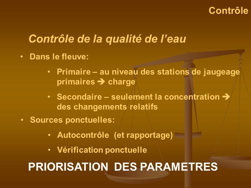 Contrôle de la qualité de leau Contrôle Dans le fleuve: Primaire – au niveau des stations de jaugeage primaires charge Secondaire – seulement la conce