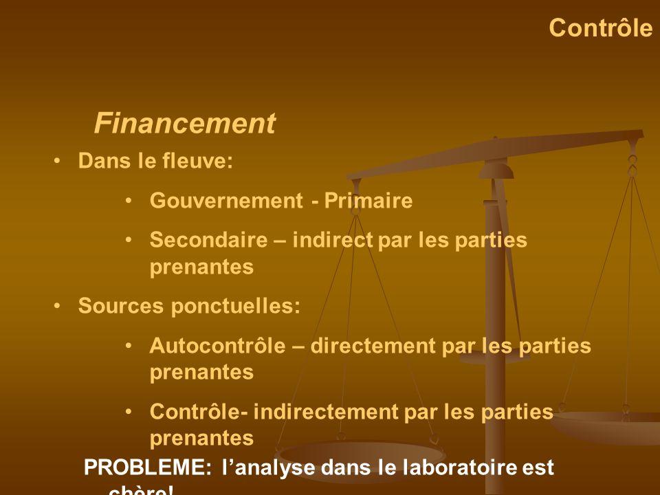 Financement Contrôle Dans le fleuve: Gouvernement - Primaire Secondaire – indirect par les parties prenantes Sources ponctuelles: Autocontrôle – direc