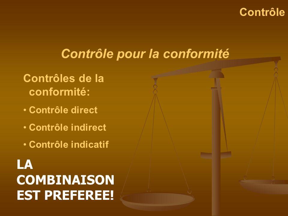 Financement Contrôle Frais dallocation Auto-contrôle- direct par les parties prenantes Contrôle – indirectement par les parties prenantes