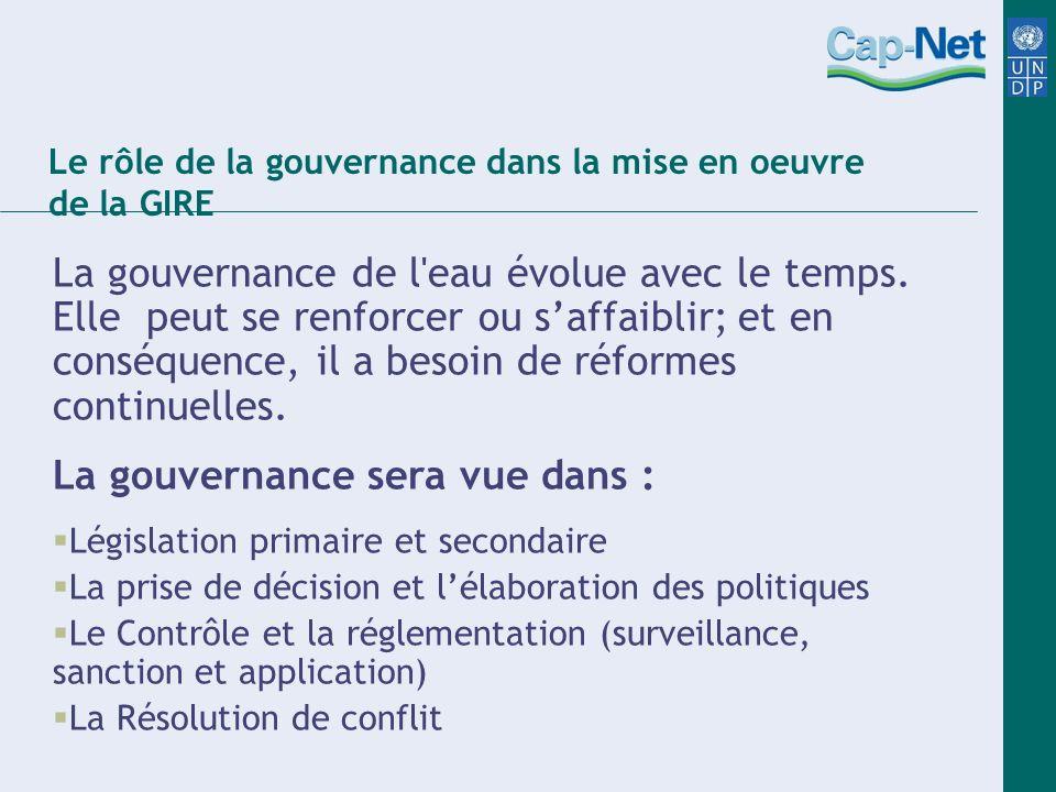 Le rôle de la gouvernance dans la mise en oeuvre de la GIRE La gouvernance de l'eau évolue avec le temps. Elle peut se renforcer ou saffaiblir; et en