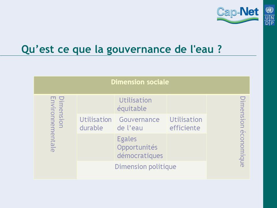 Quest ce que la gouvernance de l'eau ? Dimension sociale DimensionEnvironnementale Utilisation équitable Dimension économique Utilisation durable Gouv
