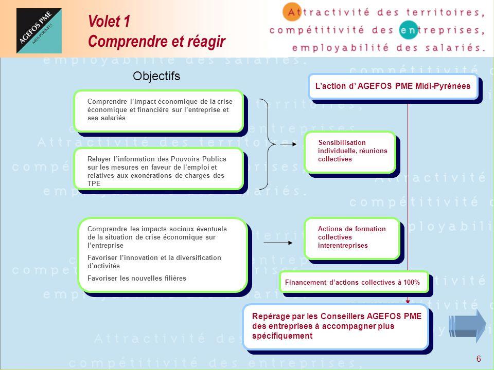 6 Volet 1 Comprendre et réagir Objectifs Comprendre limpact économique de la crise économique et financière sur lentreprise et ses salariés Relayer li