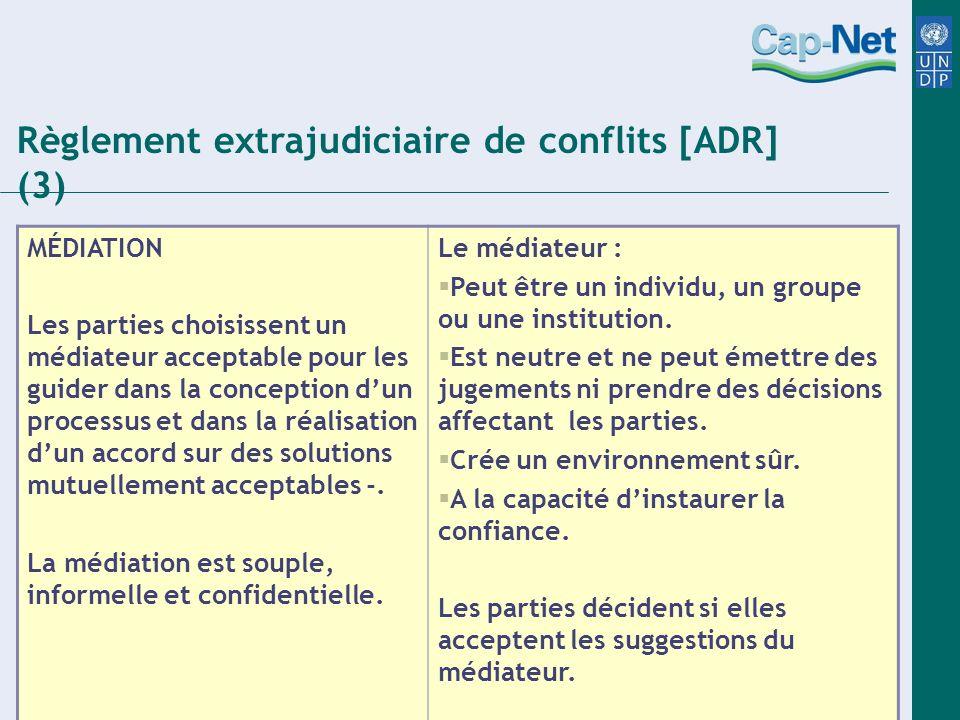 MÉDIATION Les parties choisissent un médiateur acceptable pour les guider dans la conception dun processus et dans la réalisation dun accord sur des s