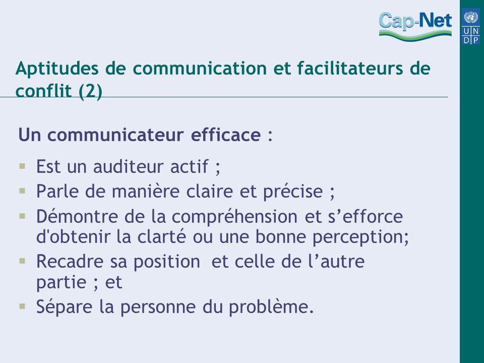 Un communicateur efficace : Est un auditeur actif ; Parle de manière claire et précise ; Démontre de la compréhension et sefforce d'obtenir la clarté