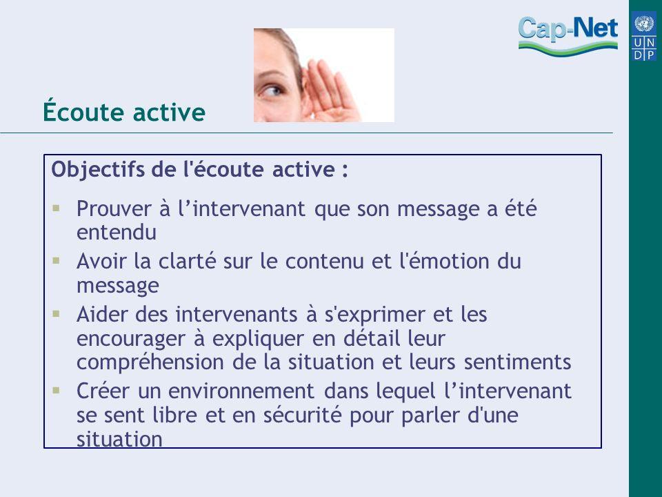 Écoute active Objectifs de l'écoute active : Prouver à lintervenant que son message a été entendu Avoir la clarté sur le contenu et l'émotion du messa
