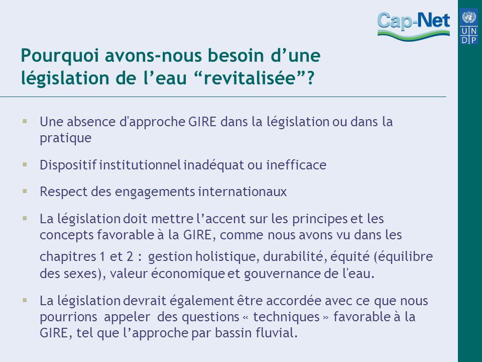 Quelles sont les quatre questions liées à la réalisation de la législation efficace de l eau favorable à la GIRE .