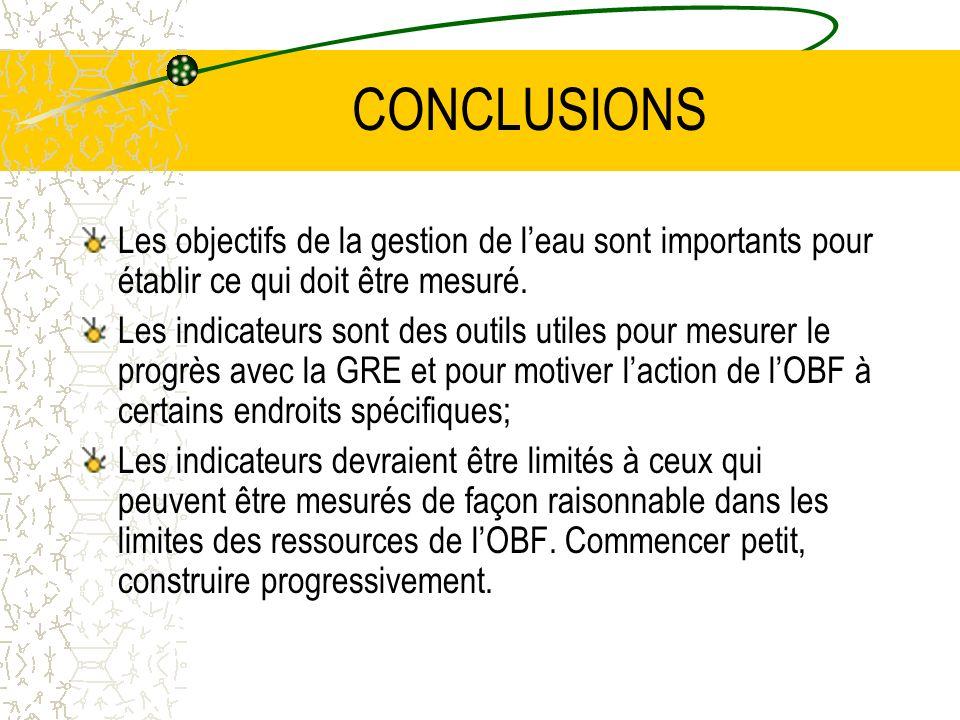 CONCLUSIONS Les objectifs de la gestion de leau sont importants pour établir ce qui doit être mesuré. Les indicateurs sont des outils utiles pour mesu