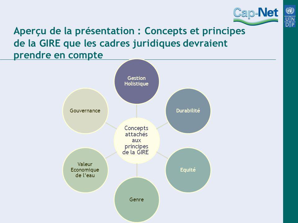 Aperçu de la présentation : Concepts et principes de la GIRE que les cadres juridiques devraient prendre en compte Concepts attachés aux principes de