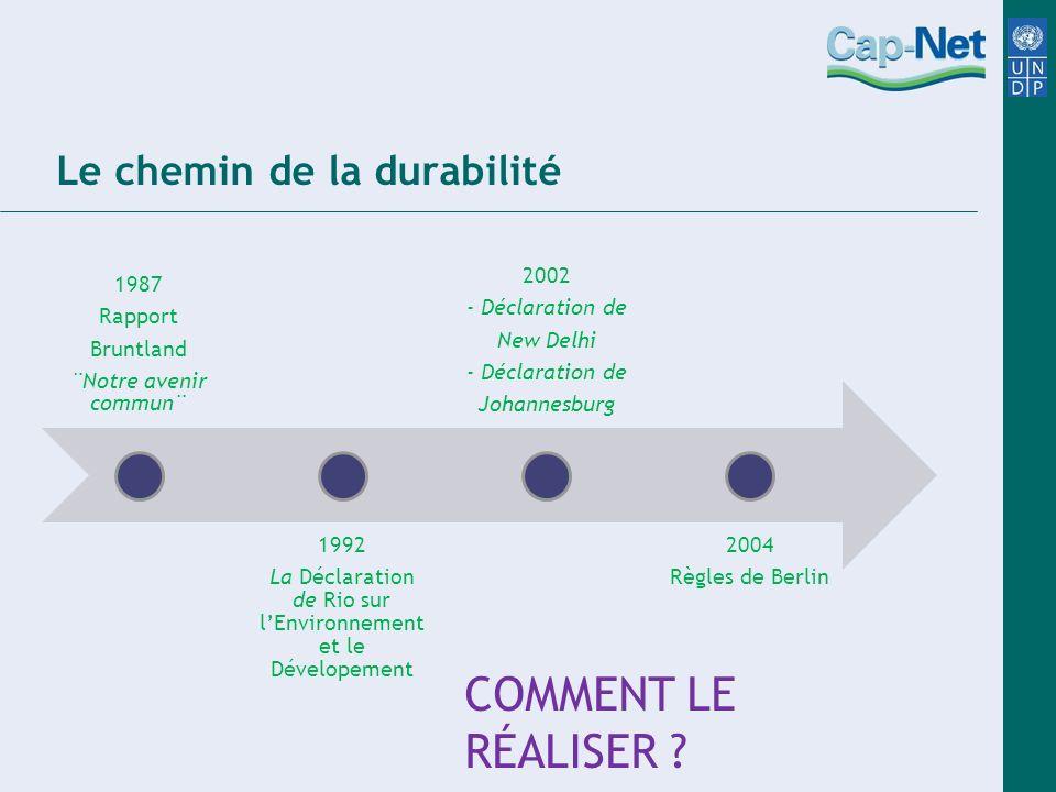 Le chemin de la durabilité 1987 Rapport Bruntland ¨Notre avenir commun¨ 1992 La Déclaration de Rio sur lEnvironnement et le Dévelopement 2002 - Déclar