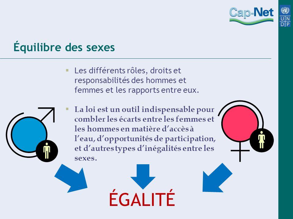 Équilibre des sexes Les différents rôles, droits et responsabilités des hommes et femmes et les rapports entre eux. La loi est un outil indispensable