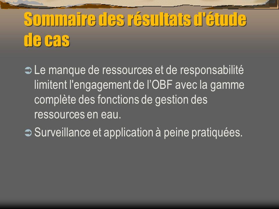 Sommaire des résultats d'étude de cas Le manque de ressources et de responsabilité limitent l'engagement de lOBF avec la gamme complète des fonctions