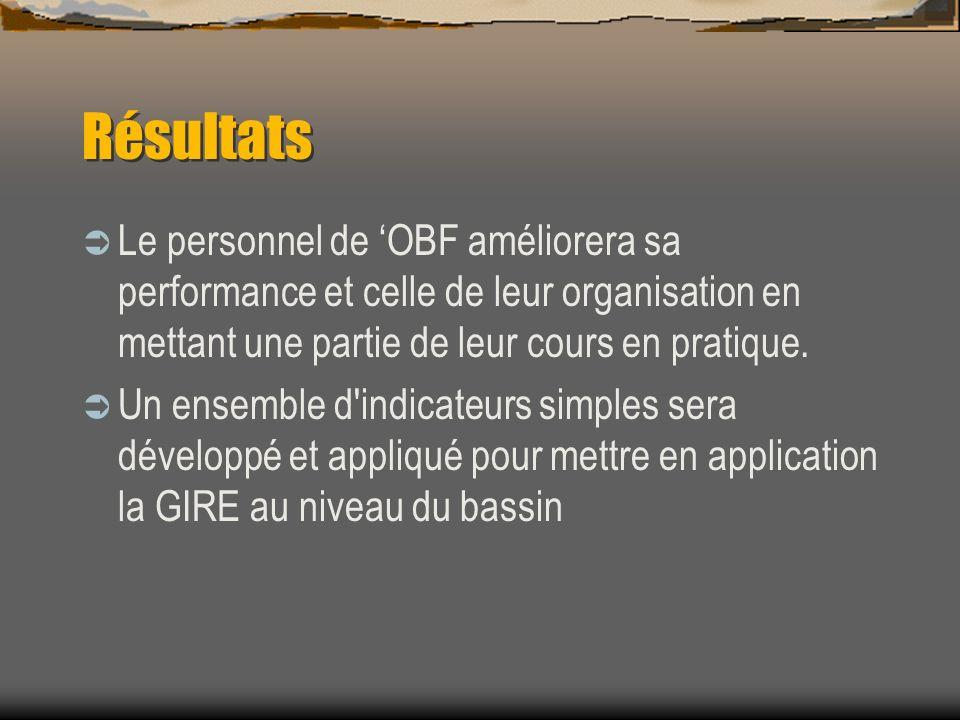 Résultats Le personnel de OBF améliorera sa performance et celle de leur organisation en mettant une partie de leur cours en pratique. Un ensemble d'i