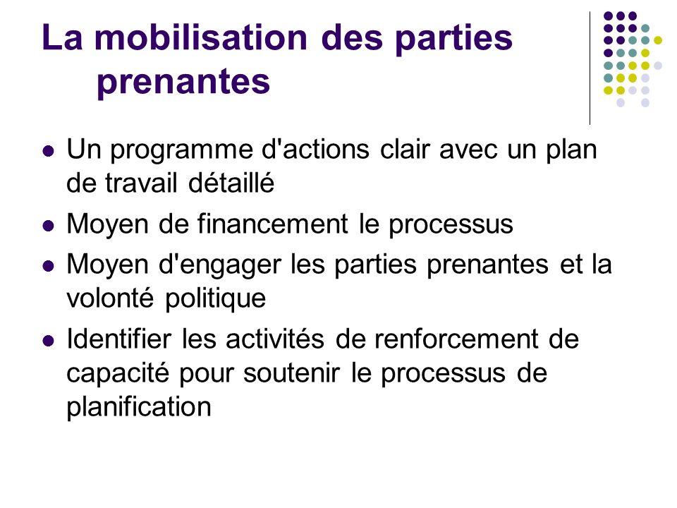 La mobilisation des parties prenantes Un programme d'actions clair avec un plan de travail détaillé Moyen de financement le processus Moyen d'engager