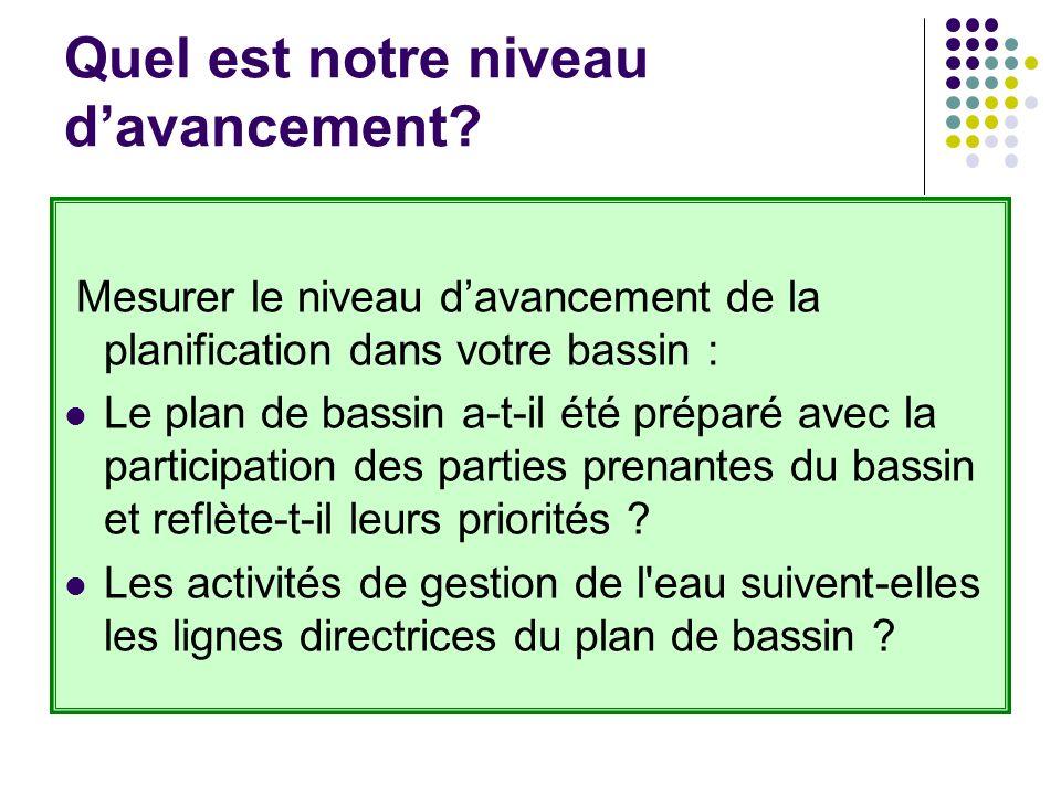 Quel est notre niveau davancement? Mesurer le niveau davancement de la planification dans votre bassin : Le plan de bassin a-t-il été préparé avec la