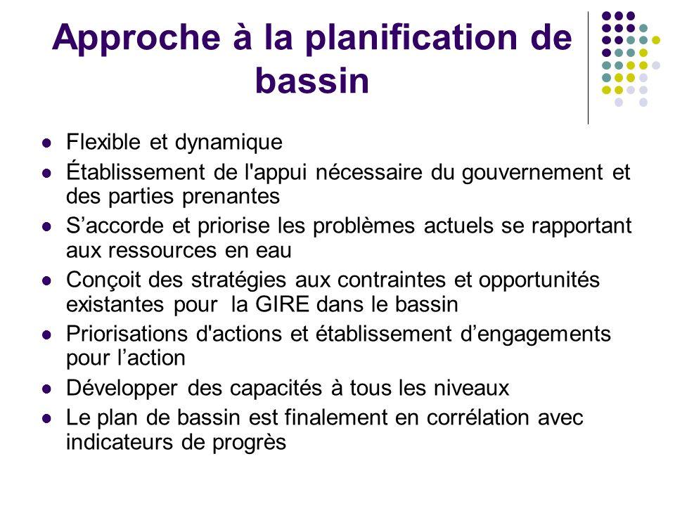 Approche à la planification de bassin Flexible et dynamique Établissement de l'appui nécessaire du gouvernement et des parties prenantes Saccorde et p