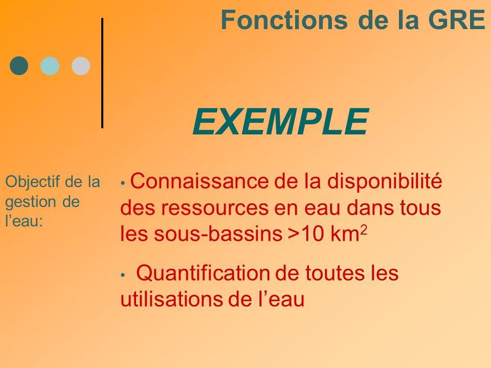 EXEMPLE Connaissance de la disponibilité des ressources en eau dans tous les sous-bassins >10 km 2 Quantification de toutes les utilisations de leau O