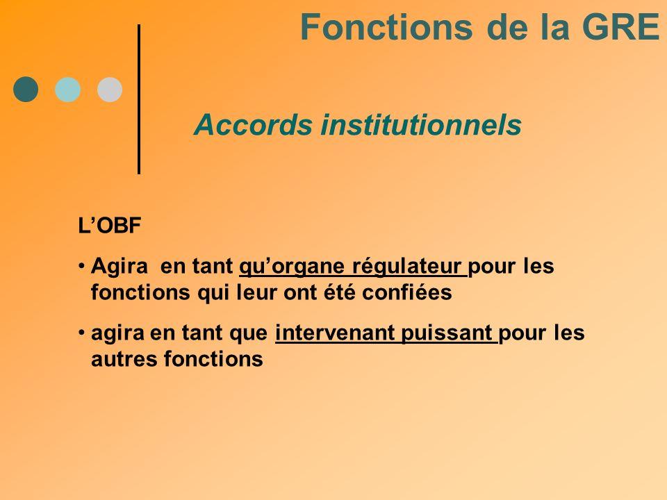 Accords institutionnels Fonctions de la GRE LOBF Agira en tant quorgane régulateur pour les fonctions qui leur ont été confiées agira en tant que inte