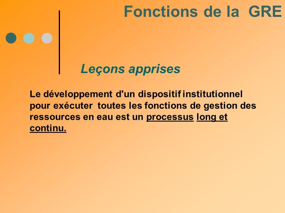 Leçons apprises Fonctions de la GRE Le développement d'un dispositif institutionnel pour exécuter toutes les fonctions de gestion des ressources en ea